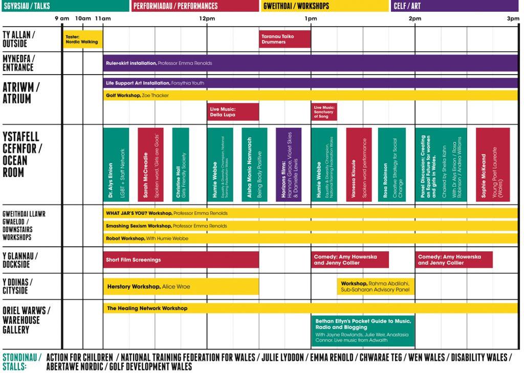 Swansea_IWD_Programme
