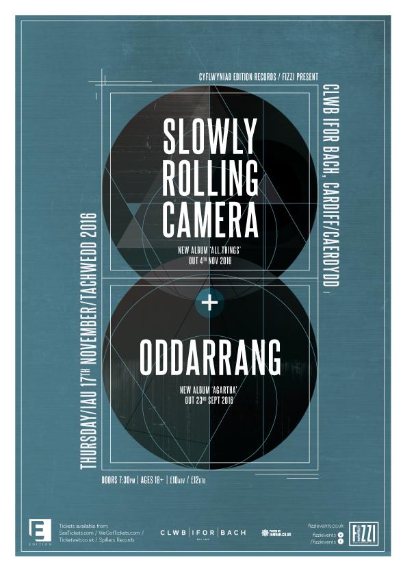 Slowly Rolling Camera + Oddarrang